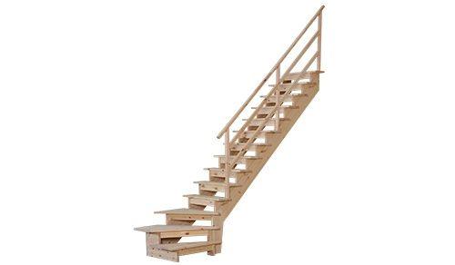 schody młynarskie